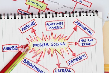 quality check: Brainstorming and problem solving concept - written in a spiral notebook