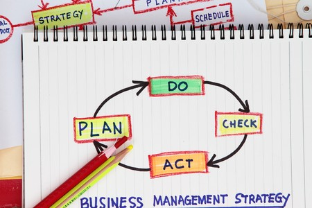 manila envelop: business management strategy with workshop material concept