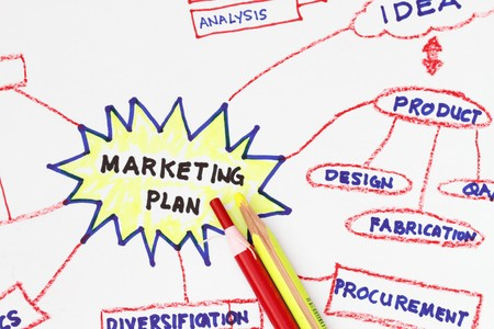 Marketing plan graph concept - many uses in the manufacturing industry photo