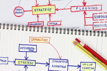 gestion documental: Estrategias abstractos - muchos usos en la industria manufacturera