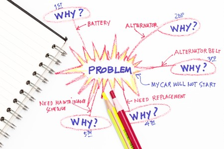 Problem solving with five why - abstract for problem solving Stock Photo - 8160302