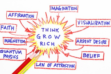 affirmation: Think and grow rich concept with colorful flow, using red pencil and blue pen. Stock Photo
