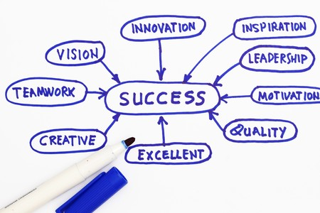 Success abstract- flowchart with meaning of success Stock Photo - 8270023