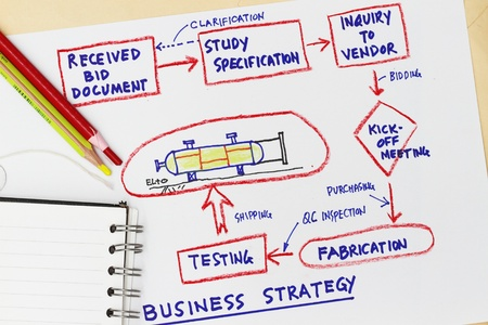 Business strategy abstract- flowchart from bid documents to fabrication photo