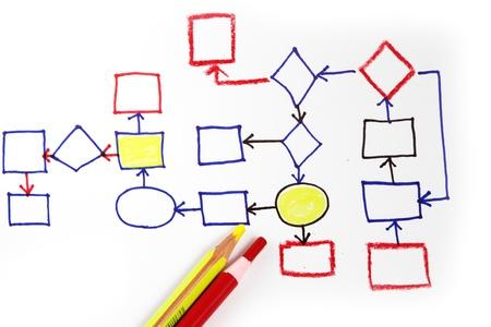 flujo: Diagrama de diagrama de flujo de negocio abstracta sobre fondo blanco