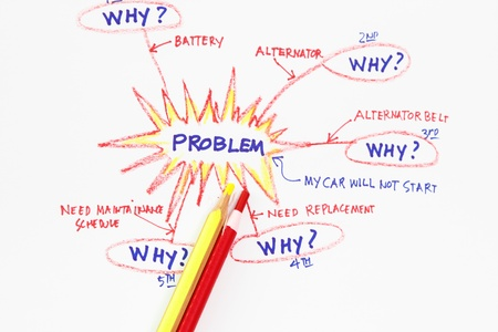 five why's abstract- concept for problem solving Stock Photo - 8339826