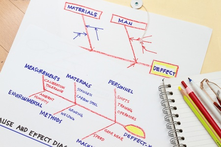 cause and effect: Cause and effect diagram work flow with pencil Stock Photo