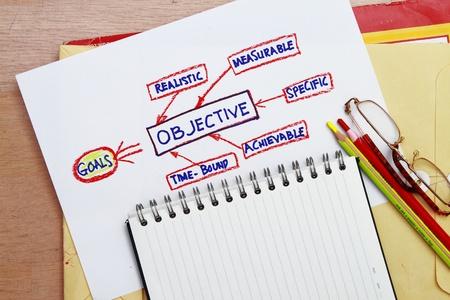 objetivo: objetivo y resumen objetivo - concepto de herramientas de administración y el diagrama de flujo Foto de archivo