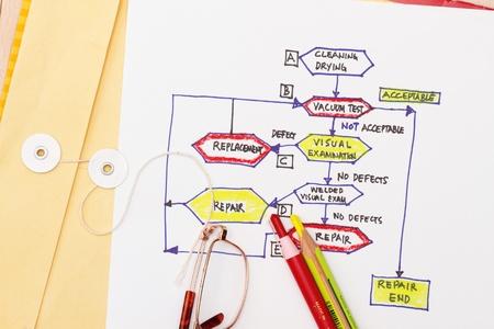 manila envelop: marketing strategy abstract - flowchart with manila envelop pen