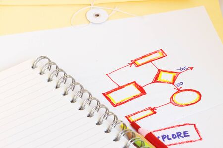 envelop: a hand drawn looking flowchart with manila envelop and pencils Stock Photo