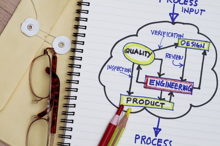 Process flowchart of product development with manila envelop and pencils Stock Photo - 9347000