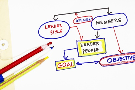 leadership and goal Stock Photo - 9346997