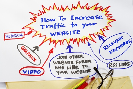 How to increase traffic to your website abstract photo