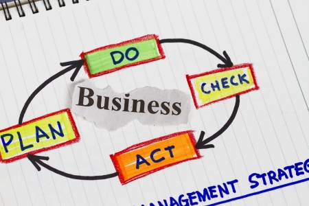 nesnel: strategy for business abstract- used in many bsiness environment Stok Fotoğraf