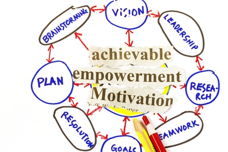 achievable: Achievable,empowerment, and motivation sketch abstract and cutouts. Stock Photo