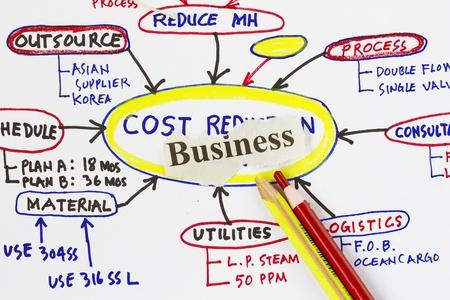 Kostenbesparing abstract - schets met potlood en zakelijke knipsel achtergrond. Stockfoto