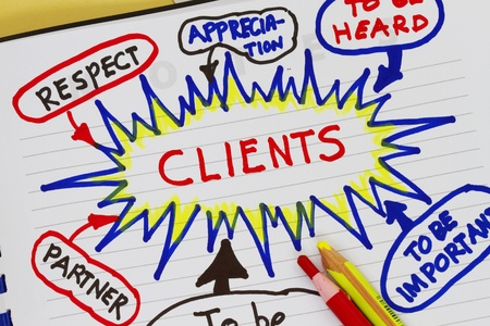 Customer service excellence abstract- many uses in the service oriented company. photo