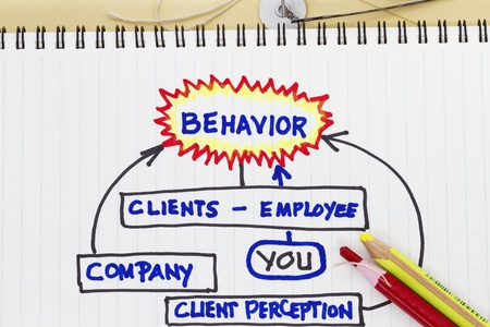 excellent customer service: Behaviour sketch - abstract for client employee relationship. Stock Photo