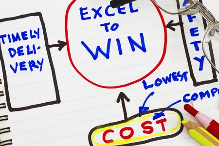 procurement: excel to win abstract - many uses in the manufacturing service.