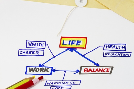 Life work and balance abstract - in diagram with colored pencil. Stock Photo - 12232835