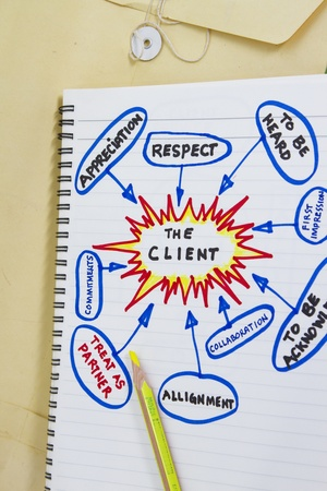 manila envelop: The client abstract sketch - many uses in the oil and gas industry.