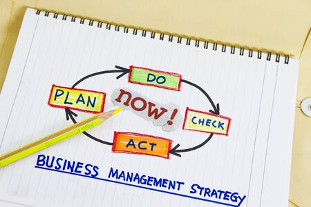 Do Act Now business management strategy abstract photo