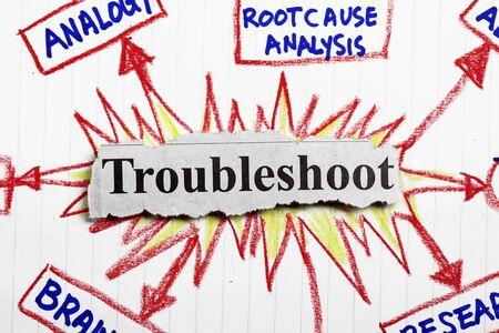 solucion de problemas: Solución de problemas de corte en un esquema de causa y efecto abstracto