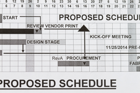 proposed: Proposed schedule document - graph chart showing the schedule of fabrication