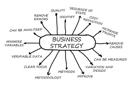Business management strategy chart in a white background  photo