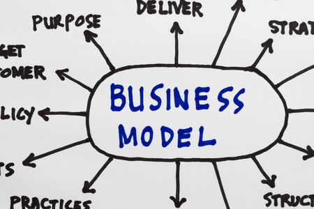 Business model abstract with diagramatic flowchart with arrows  photo
