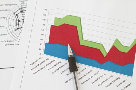 analytic: Bar Pie Graph Chart - many uses in business