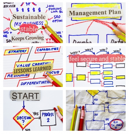 Collage of process flowchart for company goal abstract  Stock Photo - 17903272
