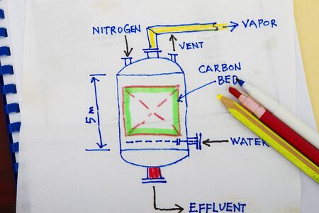 nuclear reactor: Engineering sketch - concept for oil and gas industry  Stock Photo
