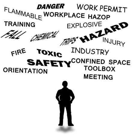 All about safety concept with words related isolated in white background  photo