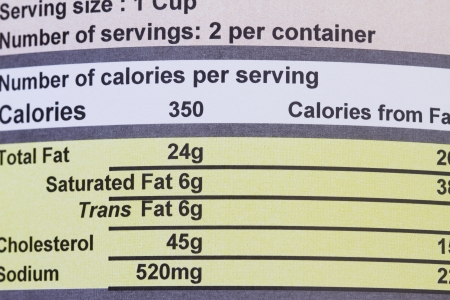 totals: Nutrition label focused on saturated Fat content concept healthy eating