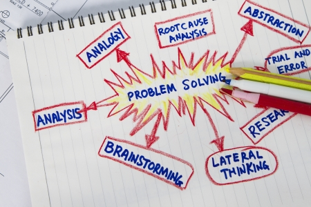 cause: Problem Solving abstract- sketch flowchart in a notebook  Stock Photo