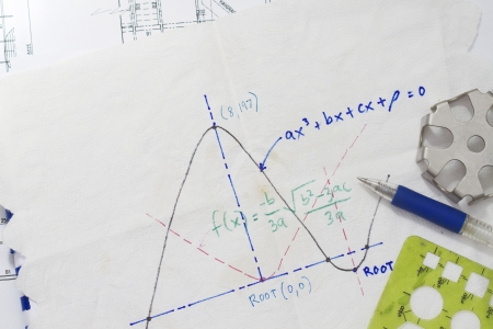 function: Mathematical function graph sketch on a napkin