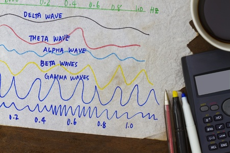 magnetismus: Skizze auf verschiedenen Gehirnwellen auf einer Serviette.