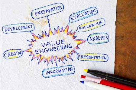 cost reduction: Value engineering- concept of egineering sustainability and cost reduction.