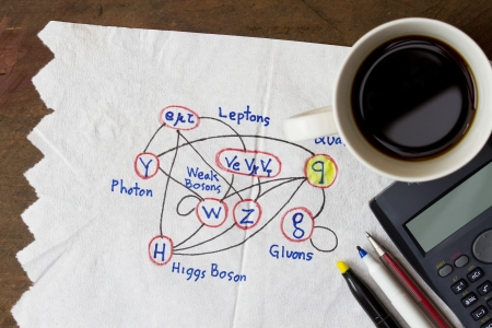 photons: Particle physics sketch on a stained coffee napkin. Stock Photo