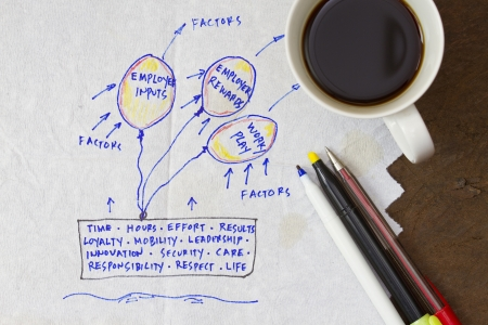 coffee hour: Employer rewards abstract sketch on tissue paper.