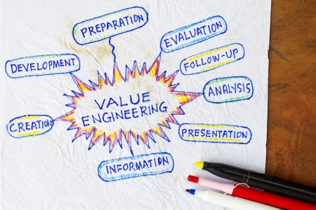 cost reduction: Value engineering- concept of engineering sustainability and cost reduction