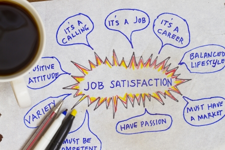 Job satisfaction abstract with coffee and stained tissue paper  photo