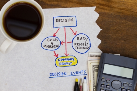 procurement: Decision events sketch on the napkin abstract  Stock Photo