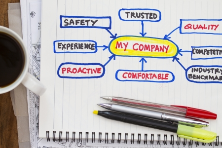 manila envelop: My company quality policy abstract sketch in a notebook