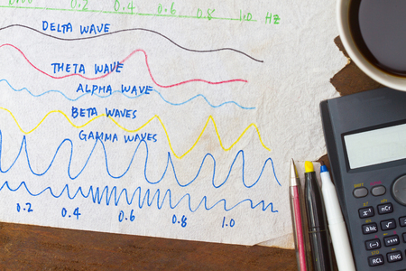 All about waves- sketches on napkin ideas about waves. Stock Photo