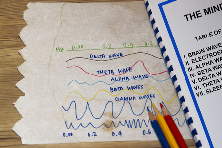 Brain waves concept- sketch with manual table of contents.