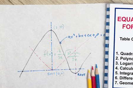 Quadratic equations in a napkin sketch with workshop materials.