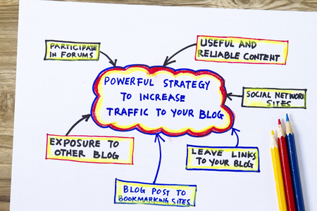Search engine optimization concept- how to increase traffic to your blog. Stok Fotoğraf