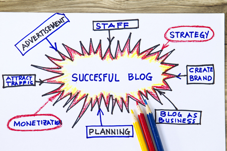 Successful blog concept- relative factors affecting blog successfully. Stok Fotoğraf